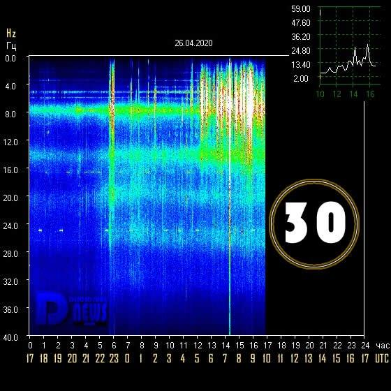 schumann-resonance-apr-26-2020-instagram-2